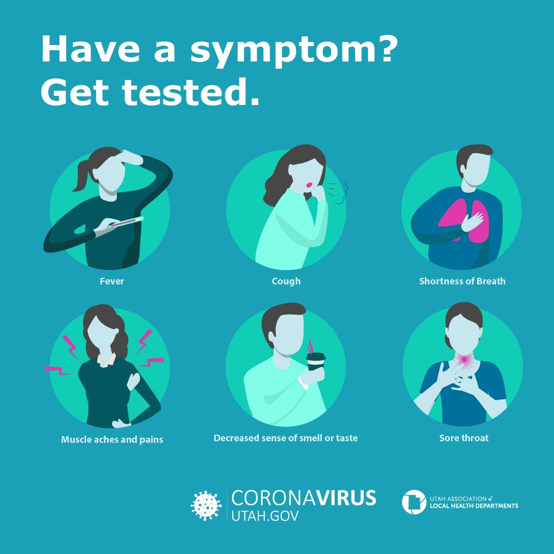 Testing Symptoms