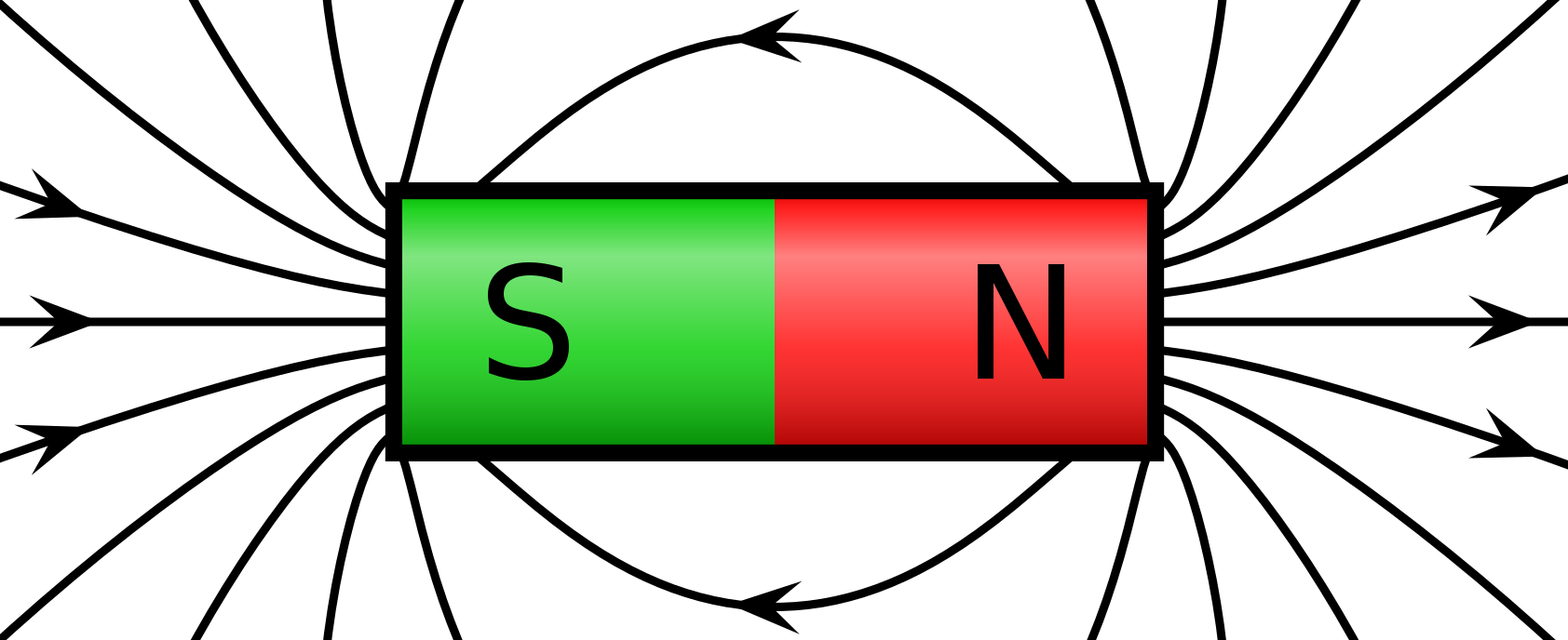 VFPt_cylindrical_magnet_thumb.svg