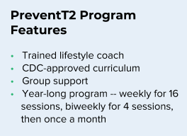 PreventT2 Program Features